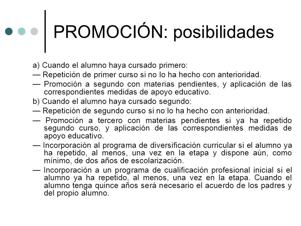 PROMOCIÓN: posibilidades a) Cuando el alumno haya cursado primero: Repetición de primer curso si no lo ha hecho con anterioridad. Promoción a segundo