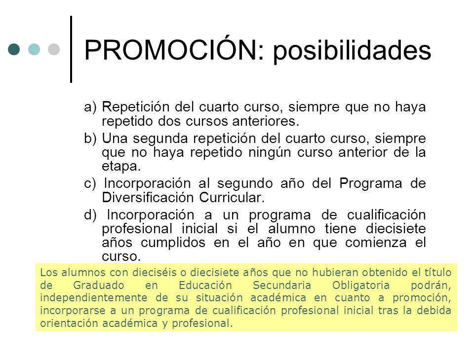 PROMOCIÓN: posibilidades a) Repetición del cuarto curso, siempre que no haya repetido dos cursos anteriores. b) Una segunda repetición del cuarto curs
