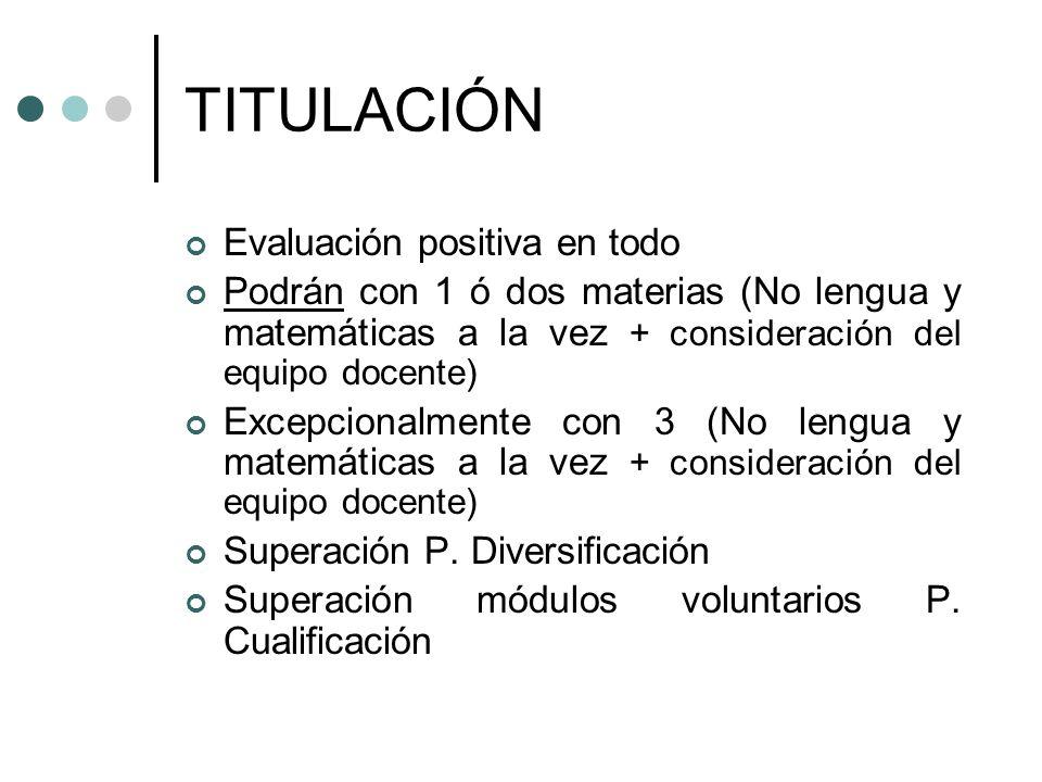 TITULACIÓN Evaluación positiva en todo Podrán con 1 ó dos materias (No lengua y matemáticas a la vez + consideración del equipo docente) Excepcionalme