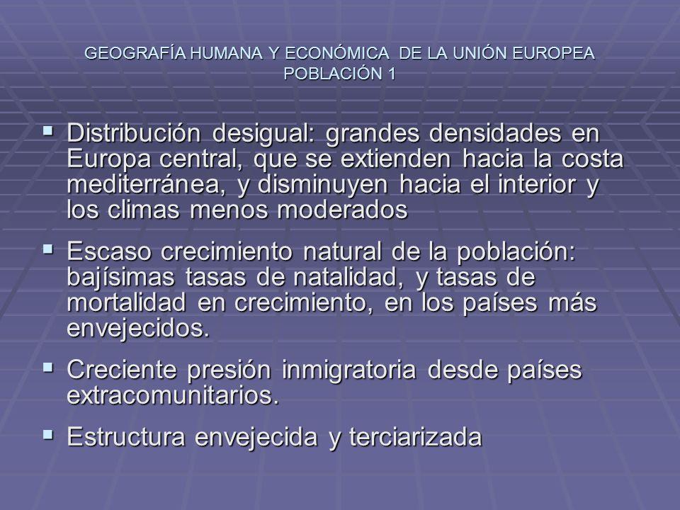 GEOGRAFÍA HUMANA Y ECONÓMICA DE LA UNIÓN EUROPEA POBLACIÓN 1 Distribución desigual: grandes densidades en Europa central, que se extienden hacia la co