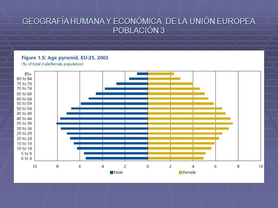 GEOGRAFÍA HUMANA Y ECONÓMICA DE LA UNIÓN EUROPEA POBLACIÓN 3