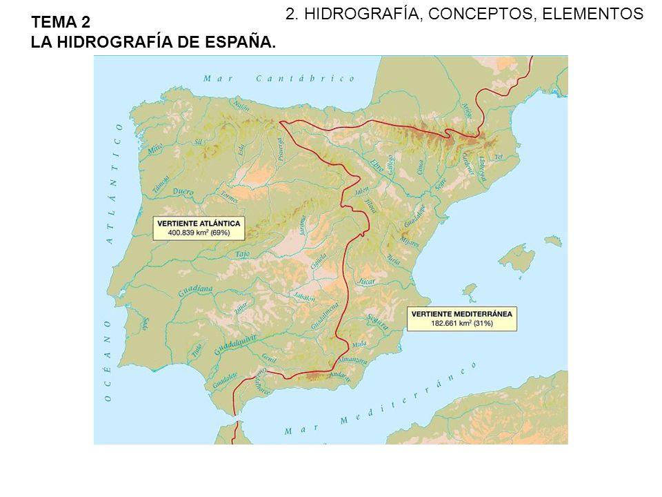 TEMA 2 LA HIDROGRAFÍA DE ESPAÑA. 2. HIDROGRAFÍA, CONCEPTOS, ELEMENTOS