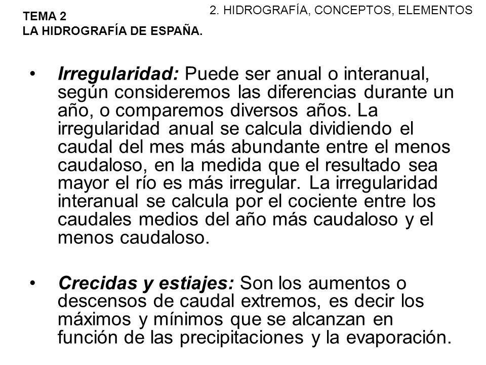 Los factores que condicionan la hidrografía española y que establecerán las características de la misma son fundamentalmente: El relieve.