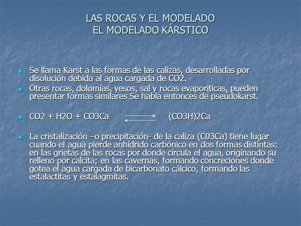 LAS ROCAS Y EL MODELADO EL MODELADO KÁRSTICO Se llama Karst a las formas de las calizas, desarrolladas por disolución debida al agua cargada de CO2.
