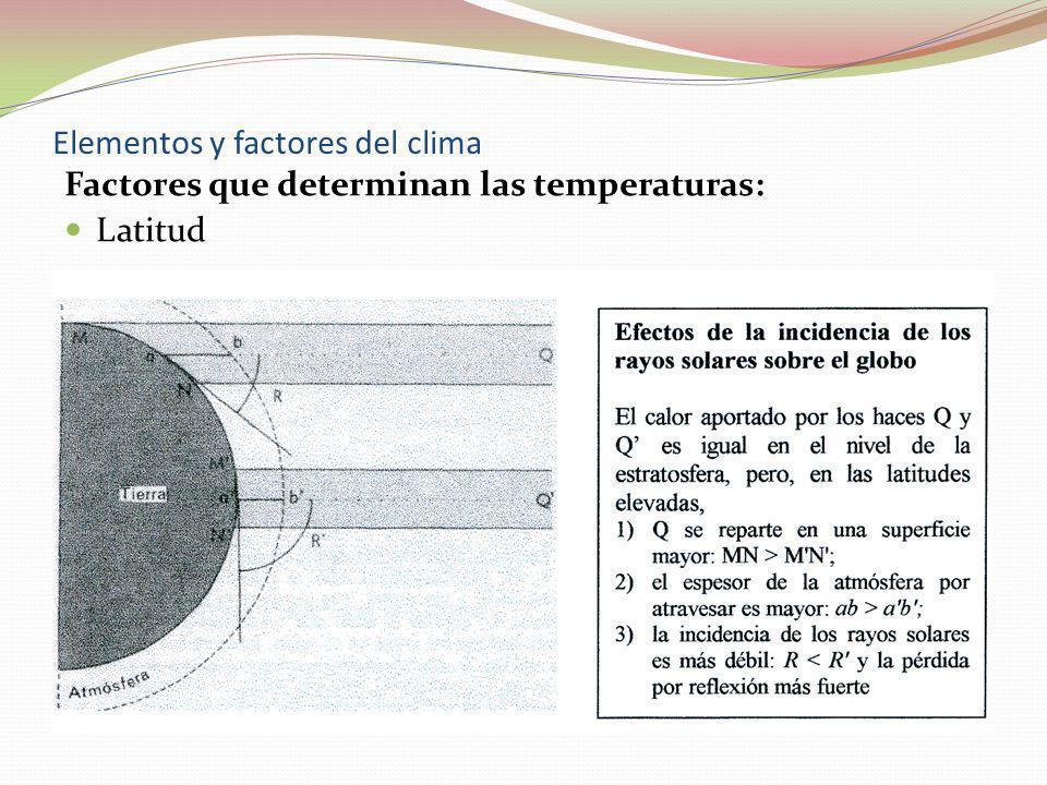 Elementos y factores del clima Factores que determinan las temperaturas: Latitud