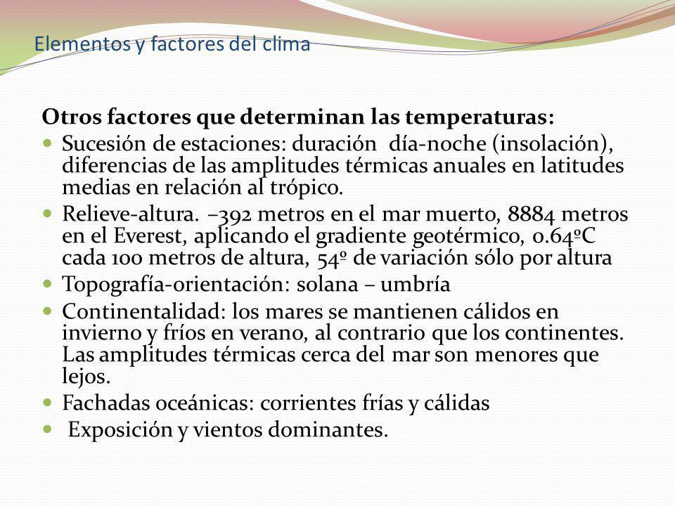 Otros factores que determinan las temperaturas: Sucesión de estaciones: duración día-noche (insolación), diferencias de las amplitudes térmicas anuale
