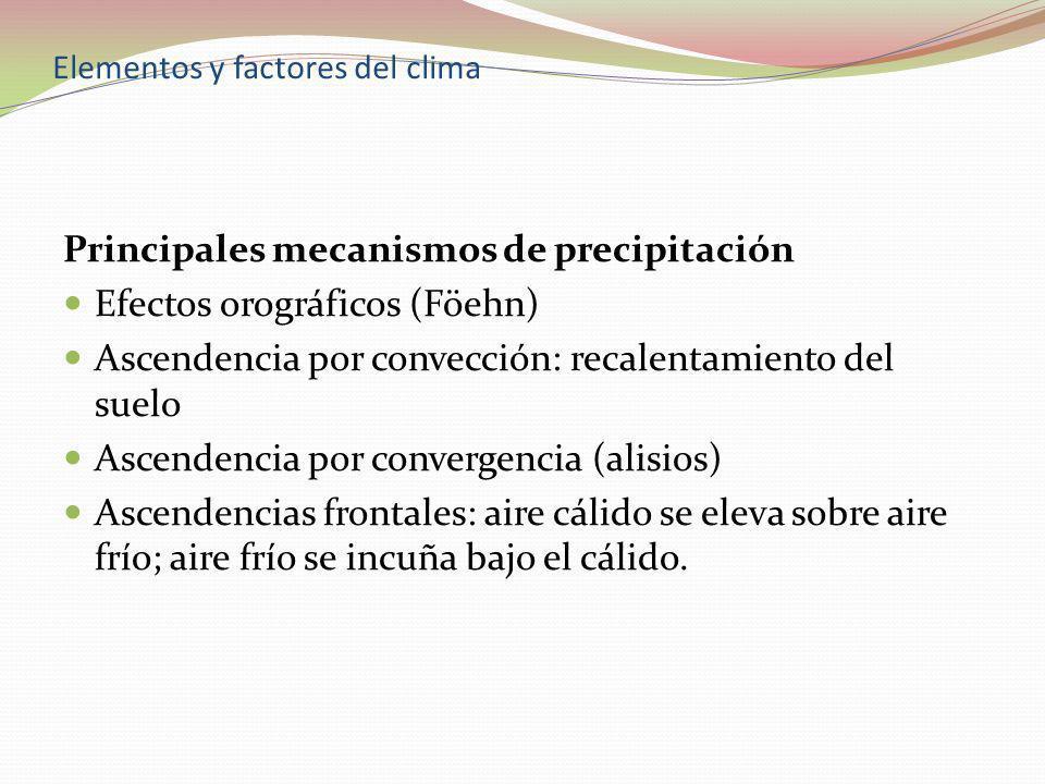 Elementos y factores del clima Principales mecanismos de precipitación Efectos orográficos (Föehn) Ascendencia por convección: recalentamiento del sue