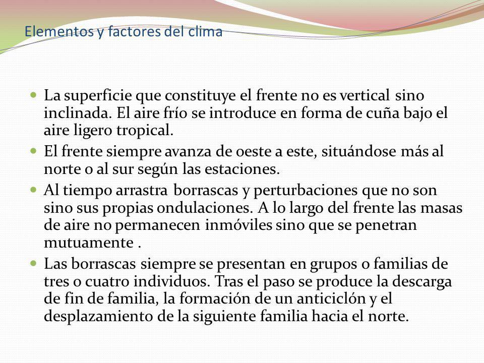 Elementos y factores del clima La superficie que constituye el frente no es vertical sino inclinada. El aire frío se introduce en forma de cuña bajo e