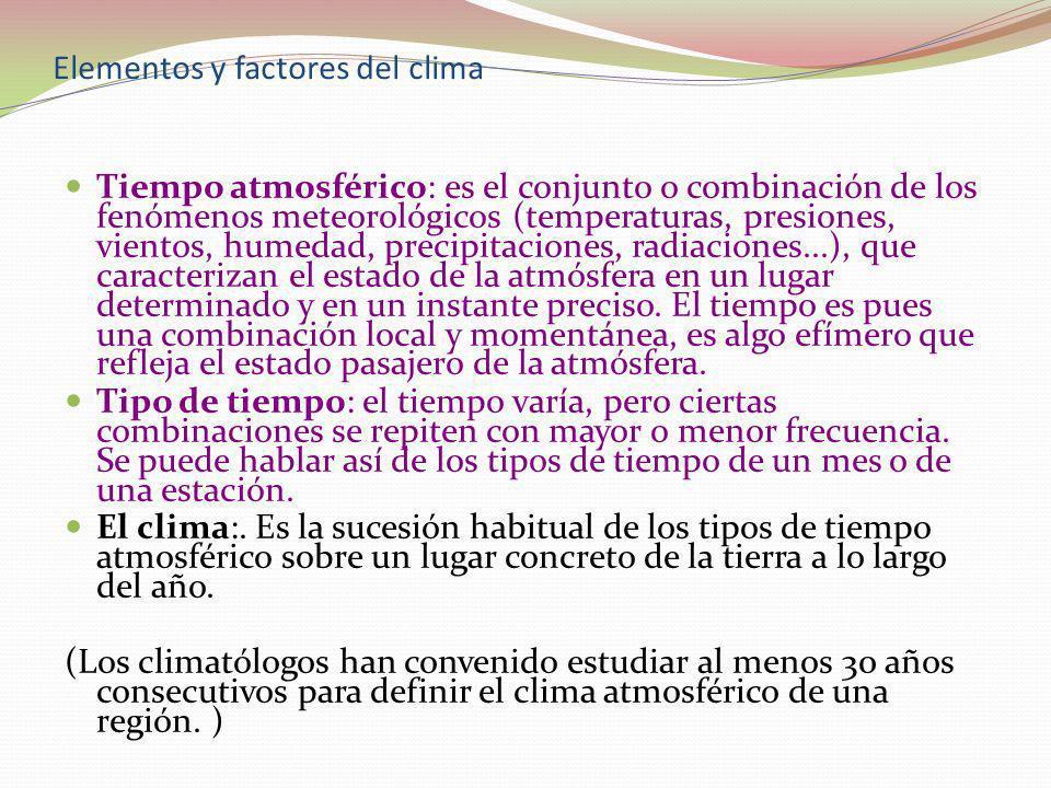 Elementos y factores del clima VIENTOS Desplazamiento de masas de aire Velocidad.- se mide con el anemómetro (10 m.