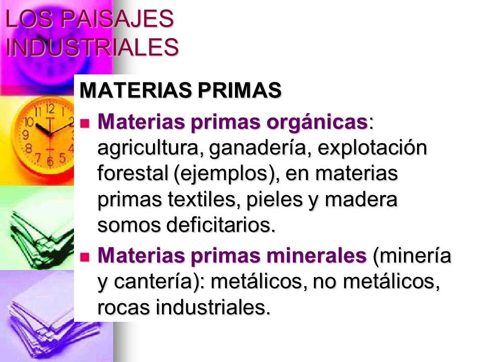 LOS PAISAJES INDUSTRIALES MATERIAS PRIMAS Materias primas orgánicas: agricultura, ganadería, explotación forestal (ejemplos), en materias primas texti