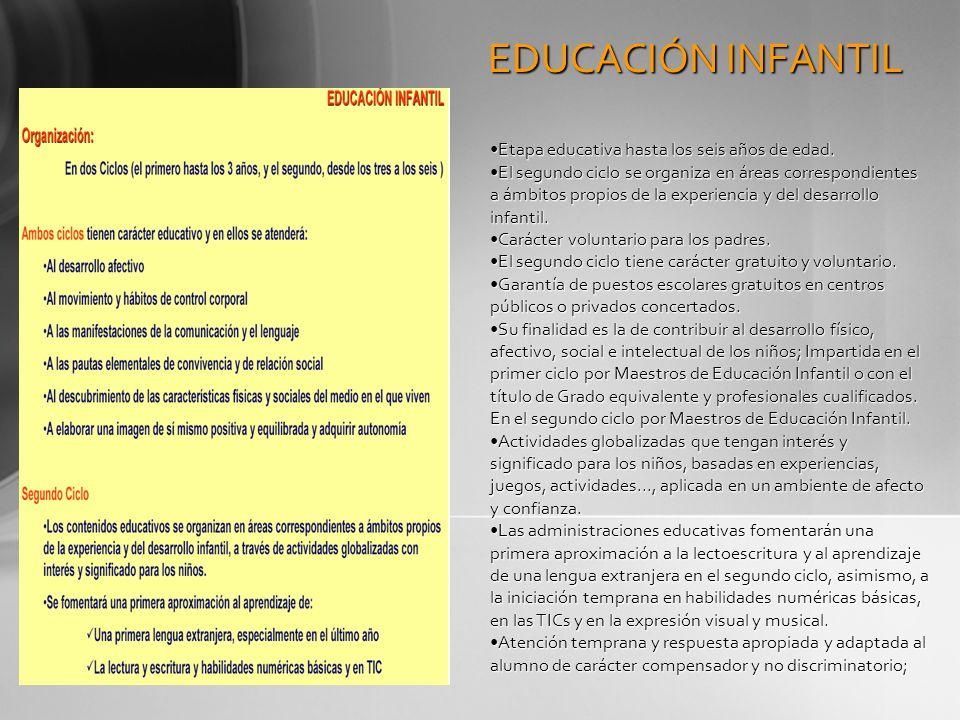 EDUCACIÓN INFANTIL Etapa educativa hasta los seis años de edad.Etapa educativa hasta los seis años de edad. El segundo ciclo se organiza en áreas corr