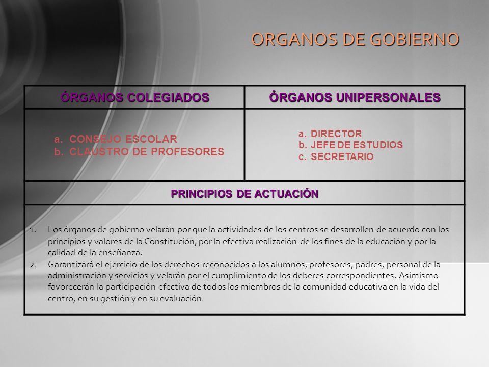 ORGANOS DE GOBIERNO ÓRGANOS COLEGIADOS ÓRGANOS UNIPERSONALES a.CONSEJO ESCOLAR b.CLAUSTRO DE PROFESORES a.DIRECTOR b.JEFE DE ESTUDIOS c.SECRETARIO PRI