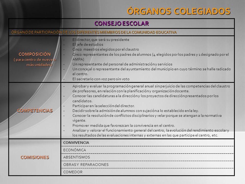 ÓRGANOS COLEGIADOS CONSEJO ESCOLAR ÓRGANO DE PARTICIPACIÓN DE LOS DIFERENTES MIEMBROS DE LA COMUNIDAD EDUCATIVA COMPOSICIÓN ( para centro de nueve o m