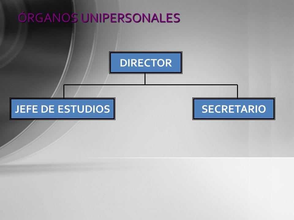 ÓRGANOS UNIPERSONALES DIRECTOR SECRETARIO JEFE DE ESTUDIOS