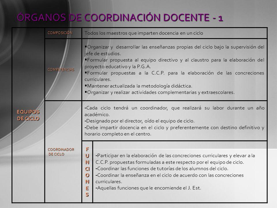 ÓRGANOS DE COORDINACIÓN DOCENTE- 1 ÓRGANOS DE COORDINACIÓN DOCENTE - 1 EQUIPOS DE CICLO COMPOSICIÓN Todos los maestros que imparten docencia en un cic