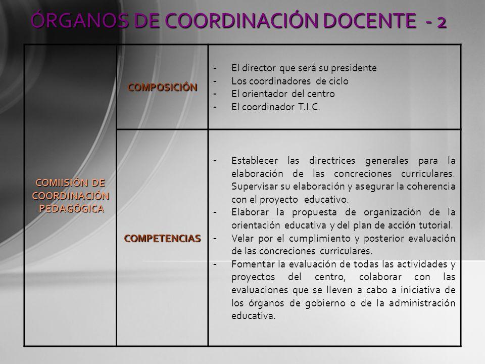 ÓRGANOS DE COORDINACIÓN DOCENTE - 2 COMIISIÓN DE COORDINACIÓN PEDAGÓGICA PEDAGÓGICA COMPOSICIÓN - El director que será su presidente - Los coordinador