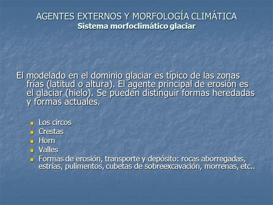 AGENTES EXTERNOS Y MORFOLOGÍA CLIMÁTICA Sistema morfoclimático glaciar El modelado en el dominio glaciar es típico de las zonas frías (latitud o altur