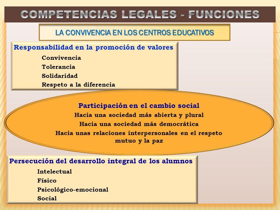 LA CONVIVENCIA EN LOS CENTROS EDUCATIVOS Responsabilidad en la promoción de valores Convivencia Tolerancia Solidaridad Respeto a la diferencia Partici