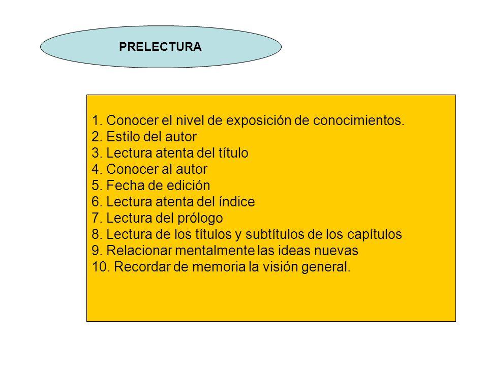 PRELECTURA 1. Conocer el nivel de exposición de conocimientos. 2. Estilo del autor 3. Lectura atenta del título 4. Conocer al autor 5. Fecha de edició