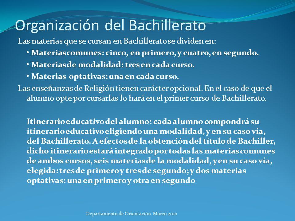 Organización del Bachillerato 1º BACHILLERATO MATERIAS OBLIGATORIASComunes a todas las modalidades 1.