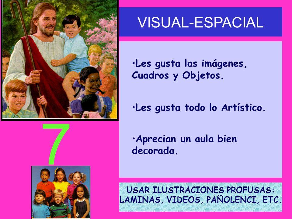 VISUAL-ESPACIAL Les gusta las imágenes, Cuadros y Objetos.