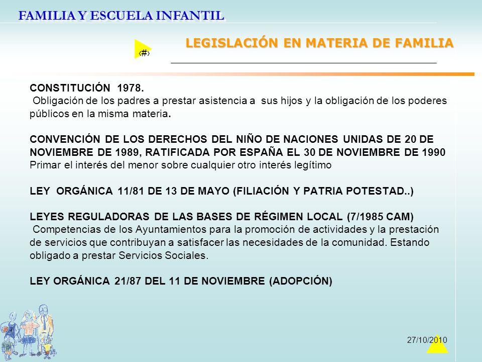 FAMILIA Y ESCUELA INFANTIL 10 27/10/2010 LEGISLACIÓN EN MATERIA DE FAMILIA CONSTITUCIÓN 1978. Obligación de los padres a prestar asistencia a sus hijo
