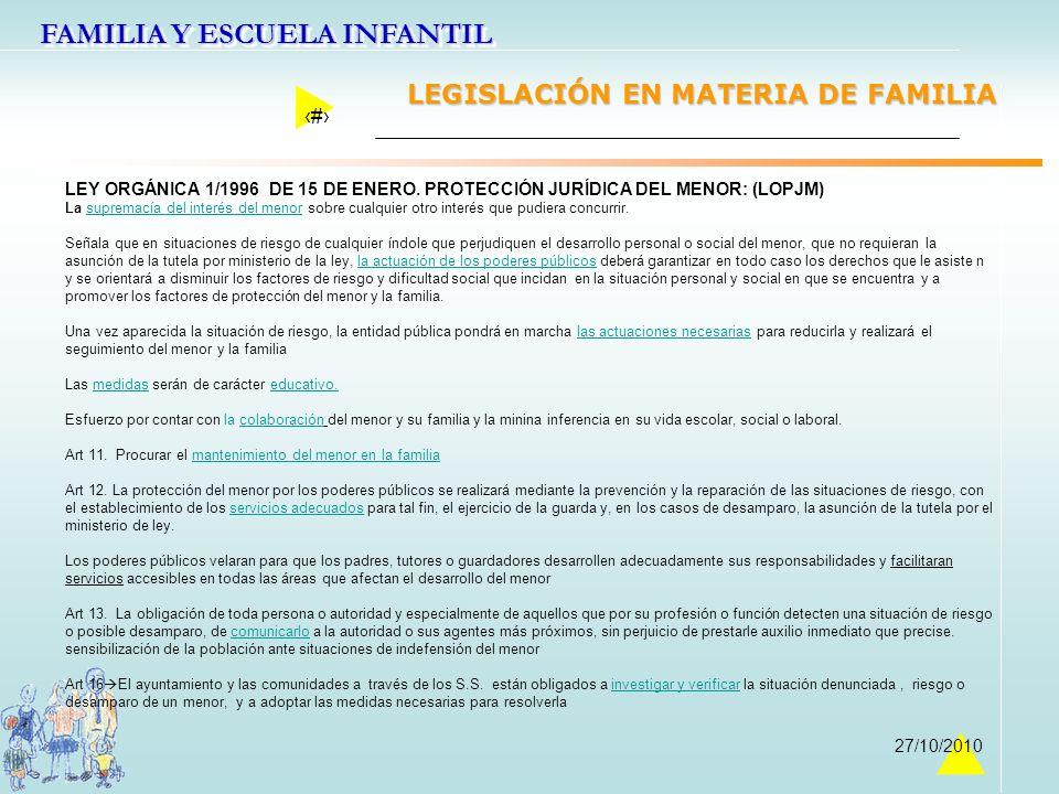 FAMILIA Y ESCUELA INFANTIL 11 27/10/2010 LEGISLACIÓN EN MATERIA DE FAMILIA LEY ORGÁNICA 1/1996 DE 15 DE ENERO. PROTECCIÓN JURÍDICA DEL MENOR: (LOPJM)