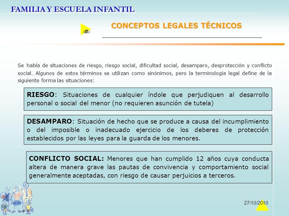 FAMILIA Y ESCUELA INFANTIL 13 27/10/2010 CONCEPTOS LEGALES TÉCNICOS Se habla de situaciones de riesgo, riesgo social, dificultad social, desamparo, de