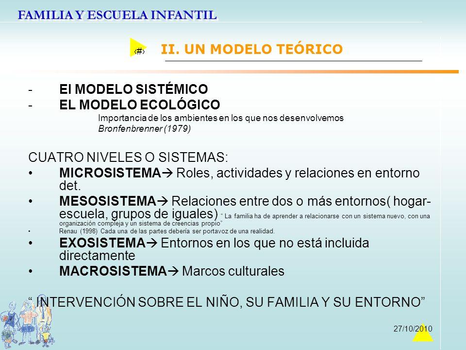 FAMILIA Y ESCUELA INFANTIL 15 27/10/2010 II. UN MODELO TEÓRICO -El MODELO SISTÉMICO -EL MODELO ECOLÓGICO Importancia de los ambientes en los que nos d
