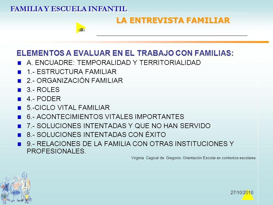 FAMILIA Y ESCUELA INFANTIL 32 27/10/2010 LA ENTREVISTA FAMILIAR ELEMENTOS A EVALUAR EN EL TRABAJO CON FAMILIAS: A. ENCUADRE: TEMPORALIDAD Y TERRITORIA