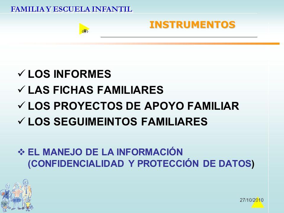 FAMILIA Y ESCUELA INFANTIL 34 27/10/2010 INSTRUMENTOS LOS INFORMES LAS FICHAS FAMILIARES LOS PROYECTOS DE APOYO FAMILIAR LOS SEGUIMEINTOS FAMILIARES E
