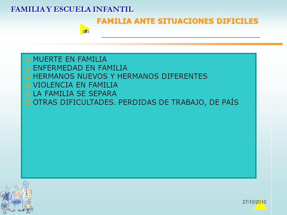 FAMILIA Y ESCUELA INFANTIL 39 27/10/2010 FAMILIA ANTE SITUACIONES DIFICILES MUERTE EN FAMILIA ENFERMEDAD EN FAMILIA HERMANOS NUEVOS Y HERMANOS DIFEREN
