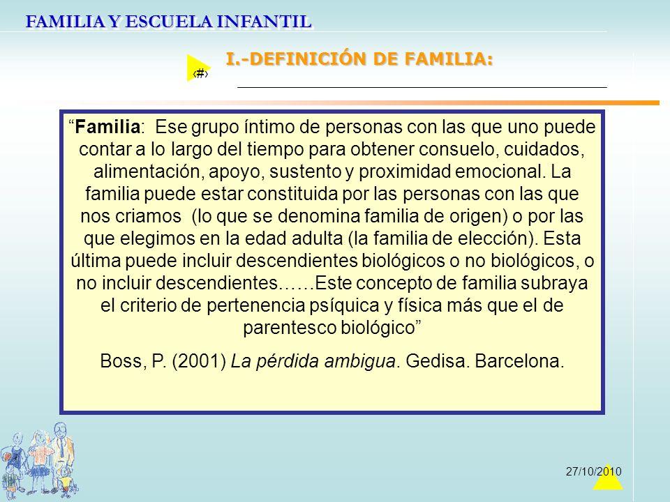 FAMILIA Y ESCUELA INFANTIL 4 27/10/2010. Familia: Ese grupo íntimo de personas con las que uno puede contar a lo largo del tiempo para obtener consuel