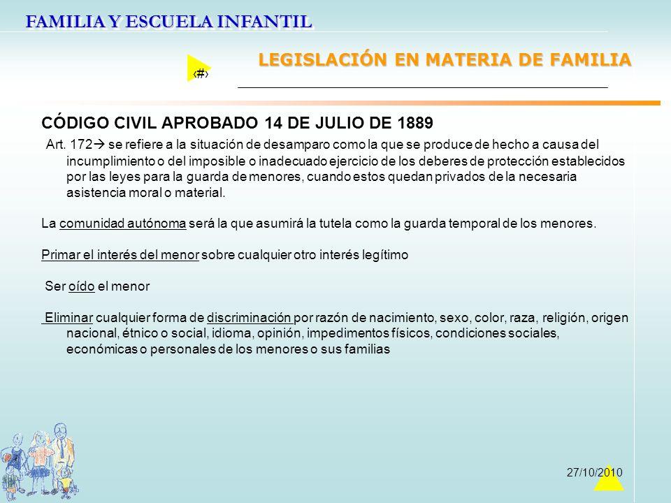 FAMILIA Y ESCUELA INFANTIL 9 27/10/2010 LEGISLACIÓN EN MATERIA DE FAMILIA CÓDIGO CIVIL APROBADO 14 DE JULIO DE 1889 Art. 172 se refiere a la situación
