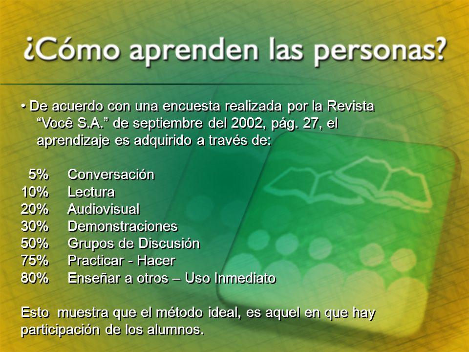 De acuerdo con una encuesta realizada por la Revista Você S.A. de septiembre del 2002, pág. 27, el aprendizaje es adquirido a través de: 5% Conversaci