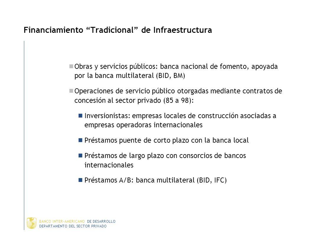 De Infraestructura Financiamiento BANCO INTER-AMERICANO DE DESARROLLO DEPARTAMENTO DEL SECTOR PRIVADO Nuevas Modalidades MEXICO, Marzo 2005
