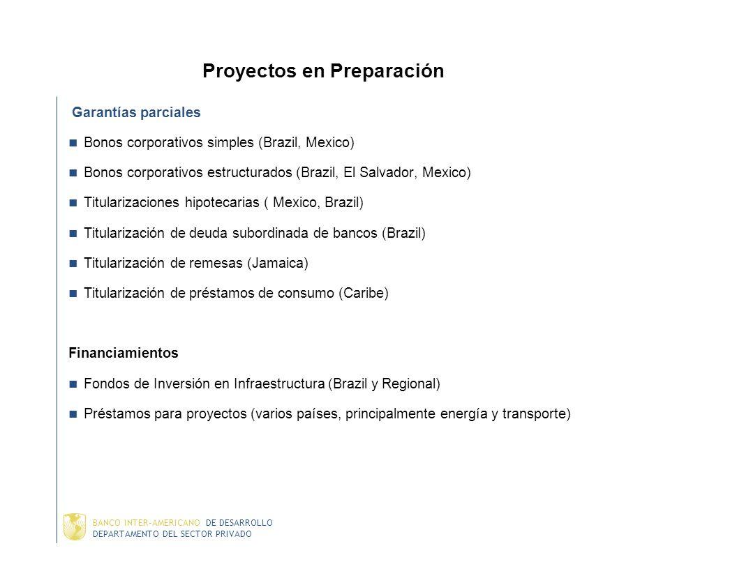 DEPARTAMENTO DEL SECTOR PRIVADO BANCO INTER-AMERICANO DE DESARROLLO Soluciones a la Medida Tipo de Transacciones Emisiones Corporativas Financiación d