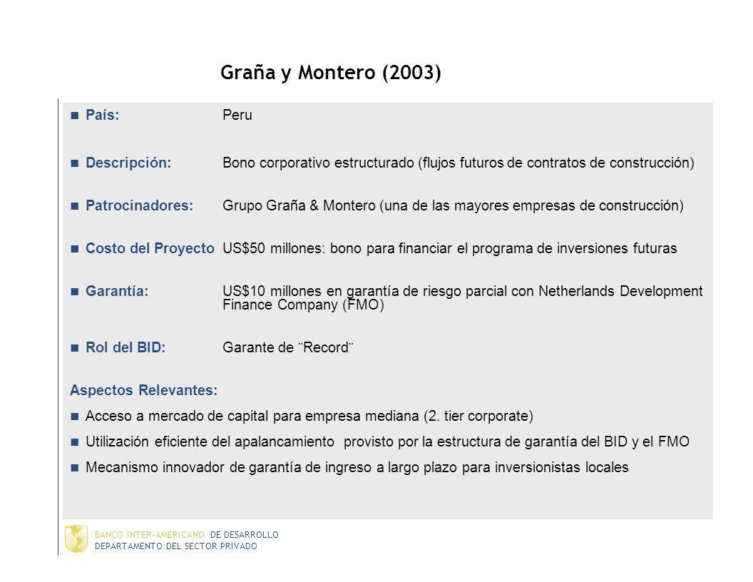 DEPARTAMENTO DEL SECTOR PRIVADO BANCO INTER-AMERICANO DE DESARROLLO Colpatria Mortgage Bond (2002) Paía: Colombia Descripción:Bono estructurado (hipot