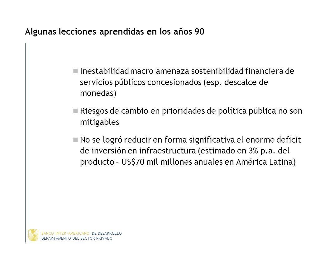 DEPARTAMENTO DEL SECTOR PRIVADO BANCO INTER-AMERICANO DE DESARROLLO Financiamiento Tradicional de Infraestructura Obras y servicios públicos: banca na