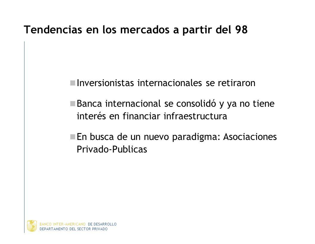 DEPARTAMENTO DEL SECTOR PRIVADO BANCO INTER-AMERICANO DE DESARROLLO Algunas lecciones aprendidas en los años 90 Inestabilidad macro amenaza sostenibil