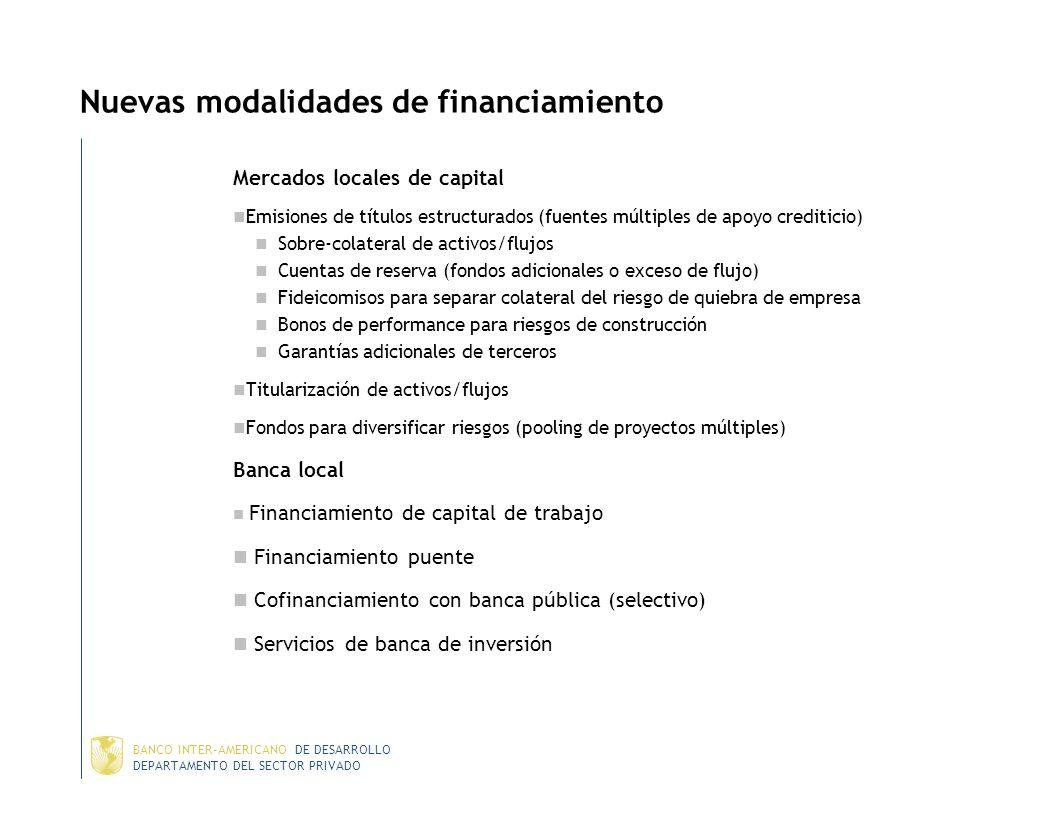 DEPARTAMENTO DEL SECTOR PRIVADO BANCO INTER-AMERICANO DE DESARROLLO Tendencias en los mercados a partir del 98 Inversionistas internacionales se retir