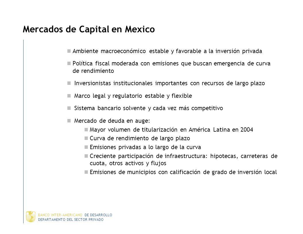 DEPARTAMENTO DEL SECTOR PRIVADO BANCO INTER-AMERICANO DE DESARROLLO Nuevas modalidades de financiamiento Mercados locales de capital Emisiones de títu