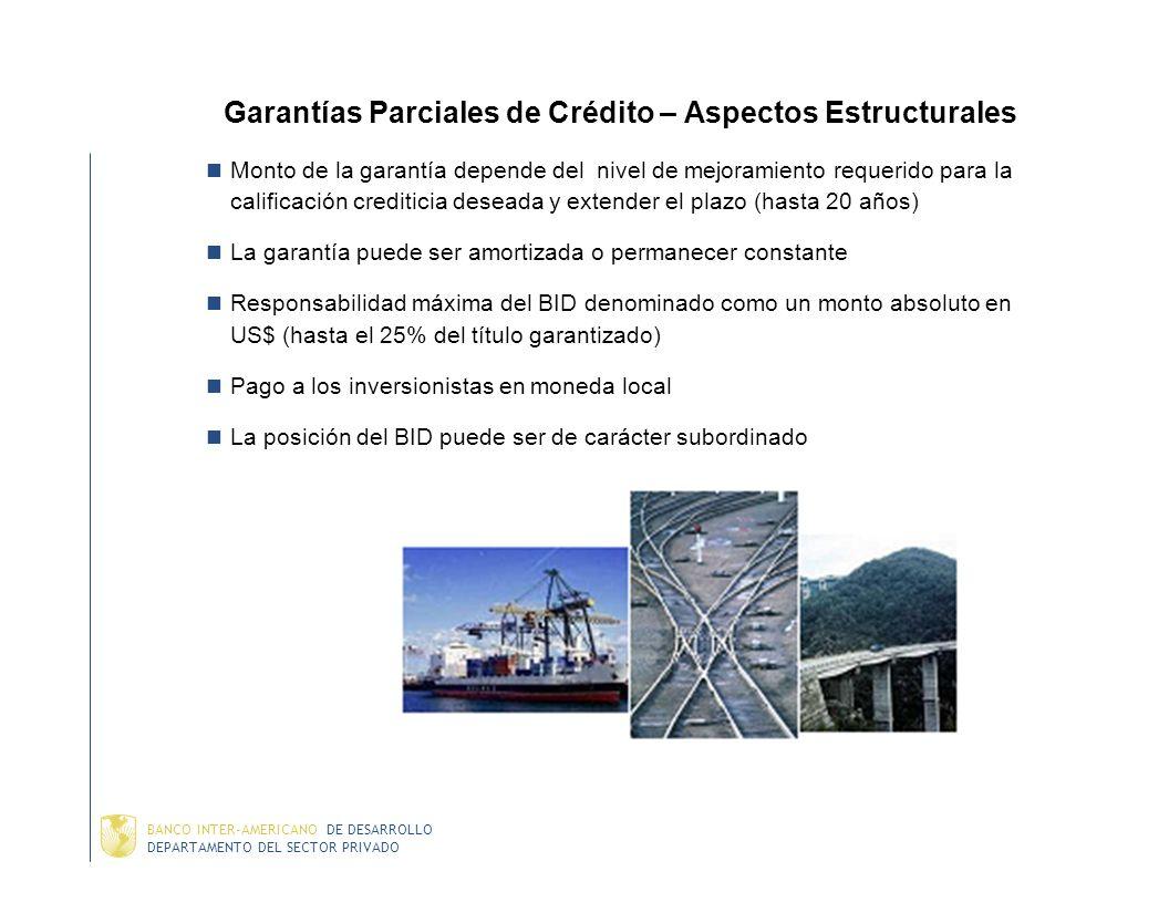 DEPARTAMENTO DEL SECTOR PRIVADO BANCO INTER-AMERICANO DE DESARROLLO Garantias Parciales de Crédito – Mercados Objetivo Emisores del sector privado en