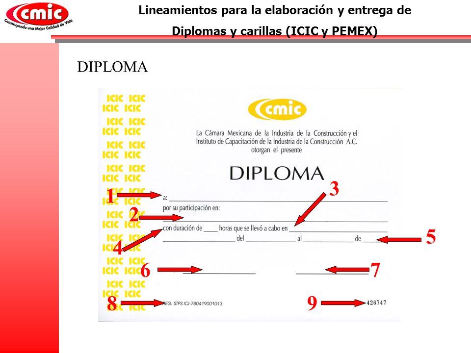 Lineamientos para la elaboración y entrega de Diplomas y carillas (ICIC y PEMEX) DIPLOMA 1 2 3 4 6 8 7 Nombre del participante.