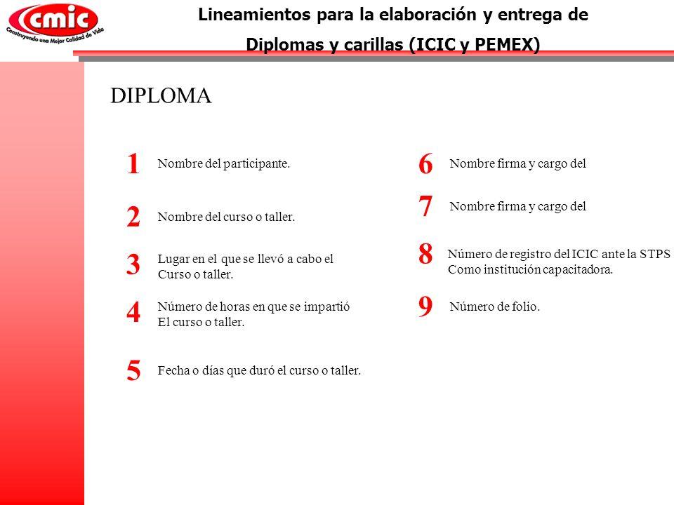 Lineamientos para la elaboración y entrega de Diplomas y carillas (ICIC y PEMEX) DIPLOMA 1 2 3 4 6 8 7 Nombre del participante. Número de horas en que