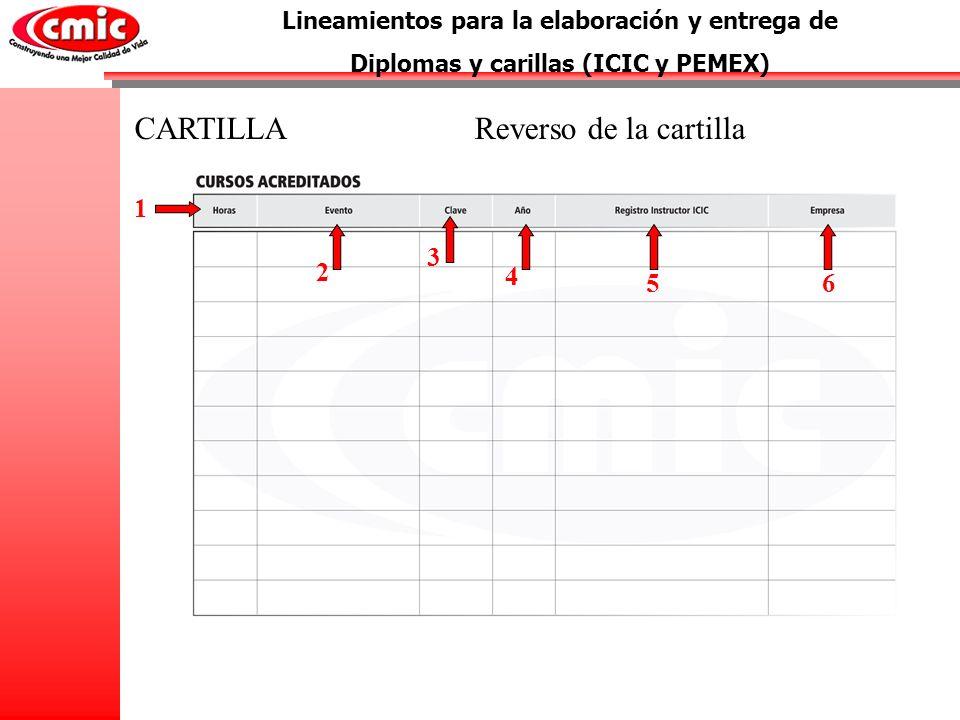Lineamientos para la elaboración y entrega de Diplomas y carillas (ICIC y PEMEX) CARTILLAReverso de la cartilla 1 2 3 4 56
