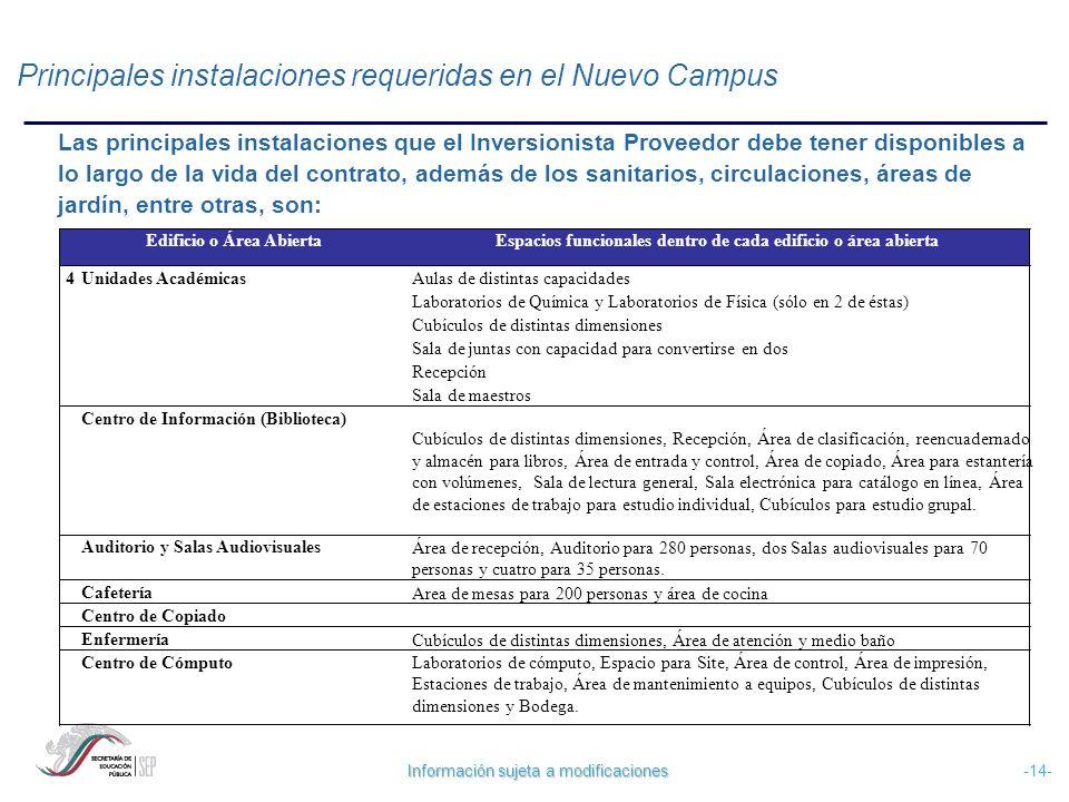Información sujeta a modificaciones -14- Principales instalaciones requeridas en el Nuevo Campus Las principales instalaciones que el Inversionista Pr