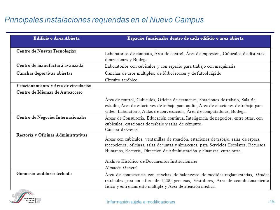 Información sujeta a modificaciones -15- Principales instalaciones requeridas en el Nuevo Campus Espacios funcionales dentro de cada edificio o área a