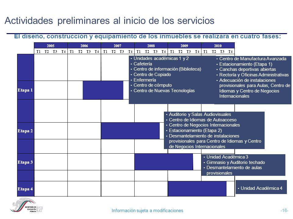 Información sujeta a modificaciones -16- Actividades preliminares al inicio de los servicios El diseño, construcción y equipamiento de los inmuebles s