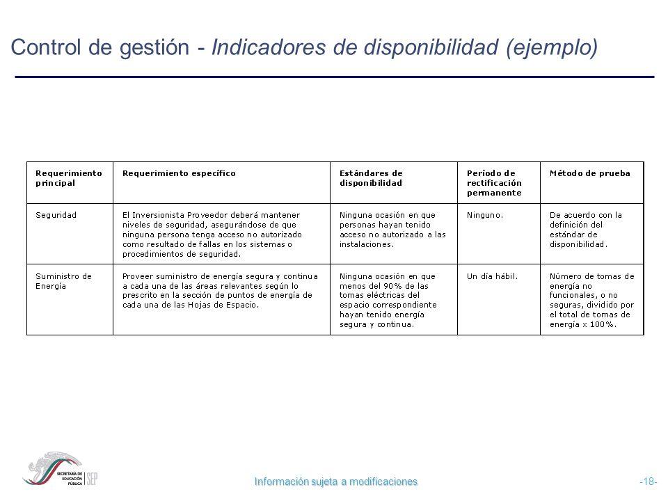 Información sujeta a modificaciones -18- Control de gestión - Indicadores de disponibilidad (ejemplo)